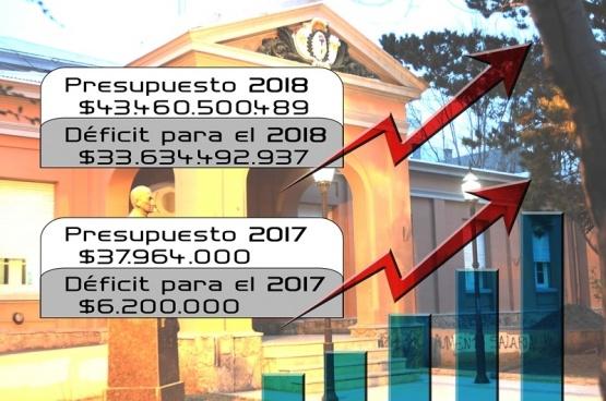 El Ejecutivo elevó el Presupuesto del 2018 con un déficit de casi $10 mil millones