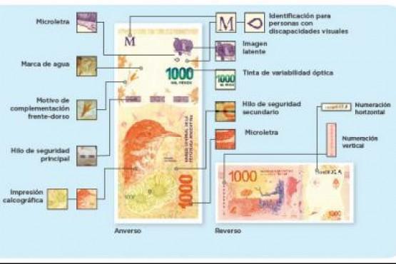 Medidas de seguridad para tener en cuenta de los nuevos billetes de $1000