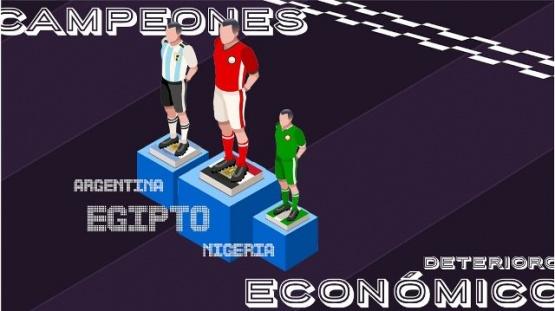 De los 32 país que van al Mundial, Argentina entre los tres con los peores resultados económicos
