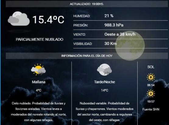 Temperatura actualizada a las 19:00.