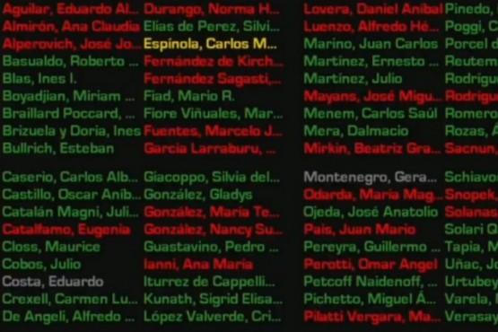 Presupuesto 2019: Costa ausente, Ianni en contra y Tapia a favor