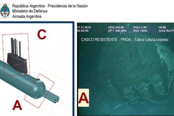 El ARA San Juan está hundido en aguas internacionales que la Argentina no controla