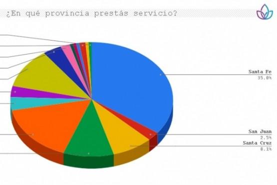 El 90% de abusadores dentro de las fuerzas policiales no fue sancionado