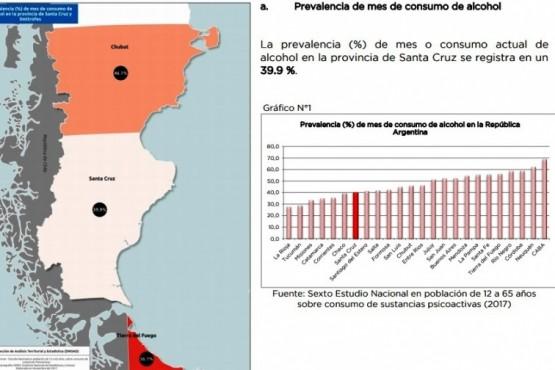 Datos del Observatorio de Drogas (SEDRONAR).
