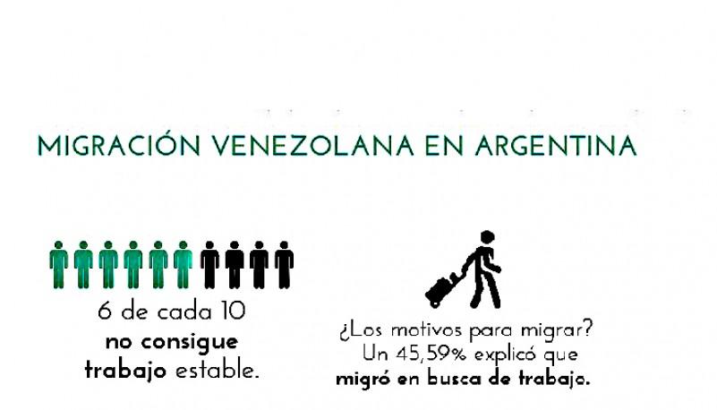 Los migrantes se sienten acogidos por el argentino.
