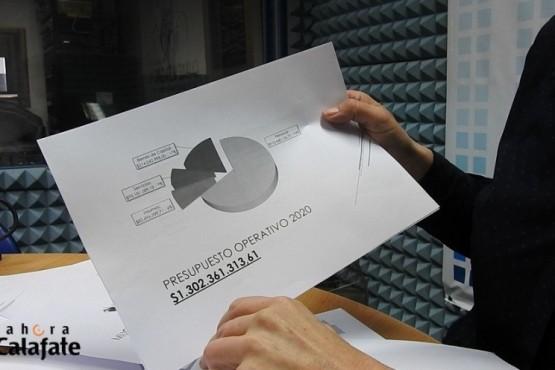 Para 2020 el SAMIC necesita $1300 millones