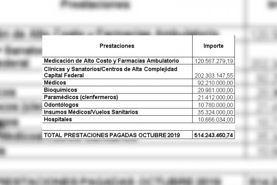SEROS canceló la deuda con prestadores