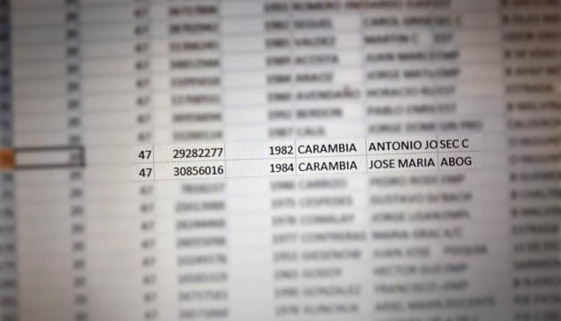 El padrón de afiliación del ARI donde figuraba Carambia.