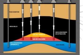 CGC presenta el proyecto de almacenamiento subterráneo de gas natural