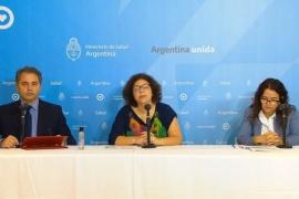 En total son 1054 los casos confirmados de Coronavirus en Argentina