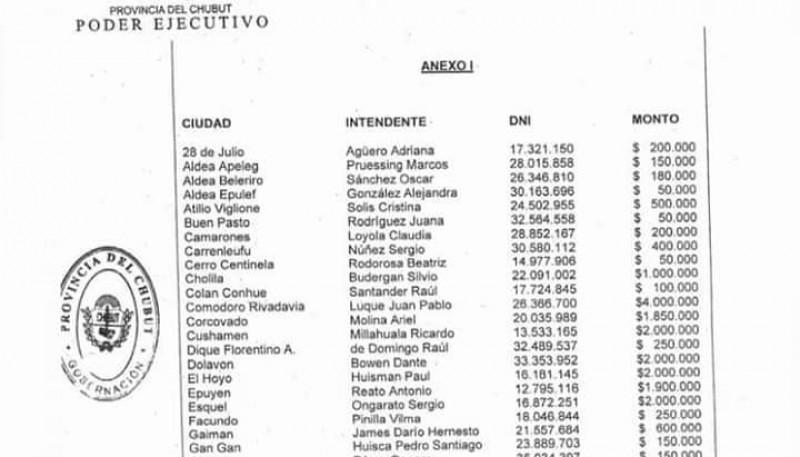 Concejales de Chubut Al Frente molestos por la distribución de ATN