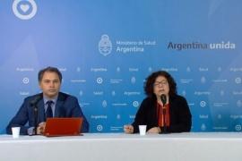 Son 2.941 los casos confirmados de Coronavirus en Argentina