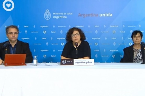 Son 179 muertos por Coronavirus en Argentina