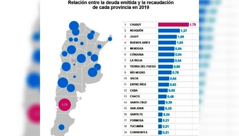 Santa Cruz cuenta con una autonomía fiscal superior a la media nacional. (Fuente: consultora FIX).