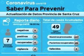 Coronavirus: Se descartaron cinco casos sospechosos