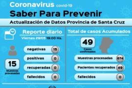 Coronavirus: 15 muestras en vigilancia dieron negativo