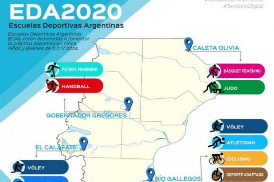 Santa Cruz tendrá 14 Escuelas Deportivas Argentinas