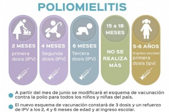 Comienza un nuevo esquema de vacunación contra la poliomielitis