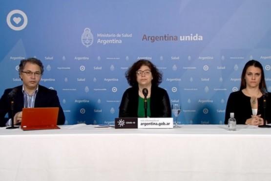 Coronavirus en Argentina: 588 fallecidos y 19.268 contagiados