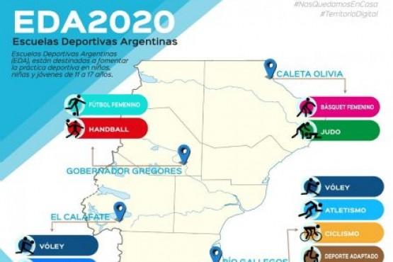 La provincia tendrá 14 Escuelas Deportivas Argentinas