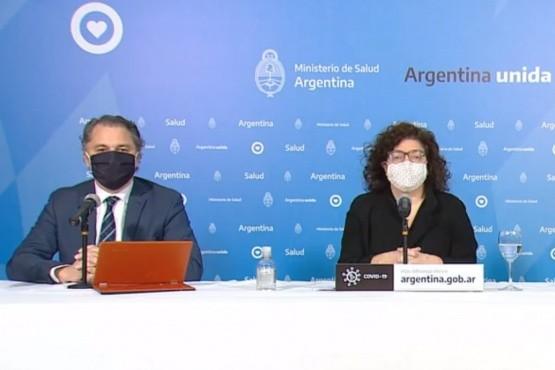 Coronavirus en Argentina: 929 fallecidos y 353 en terapia intensiva