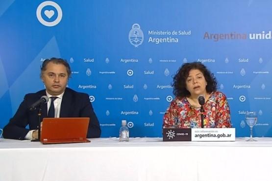En total son 1085 los fallecidos por Coronavirus en Argentina