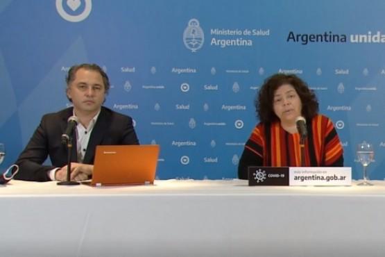 Coronavirus en Argentina: 1.363 fallecidos y 67.197 personas contagiadas