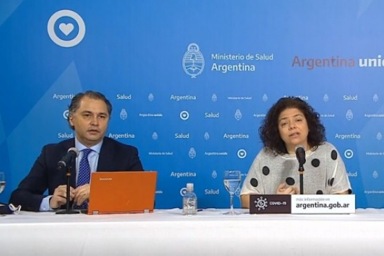 Argentina registra 1.602 fallecidos por Coronavirus