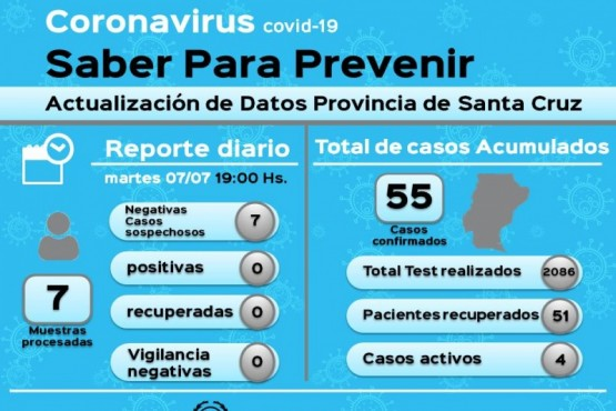 Coronavirus: Siete muestras en vigilancia resultaron negativas