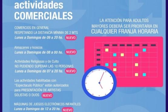 Horarios comerciales de Río Gallegos