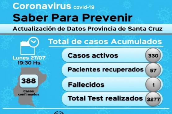 Coronavirus: Se registraron 12 casos nuevos en Río Gallegos