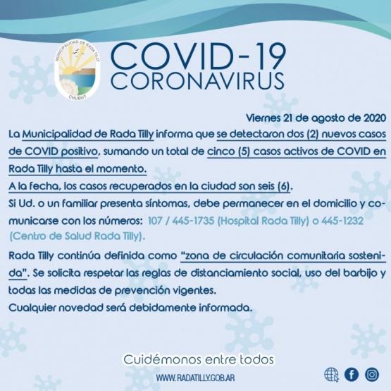 Se sumaron dos casos positivos de Coronavirus