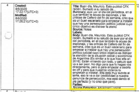 Los chats de Nieto con Macri:
