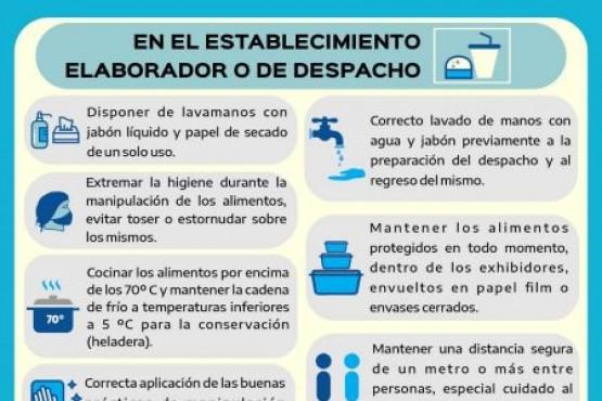 Recomendaciones de higiene para establecimientos elaboradores o de despacho de alimentos