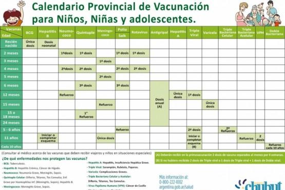 Salud recordó a familias la importancia de completar la Vacunación de los Niños en Edad Escolar