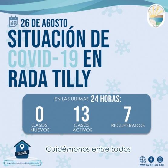 Son 13 los casos activos de Coronavirus en Rada Tilly