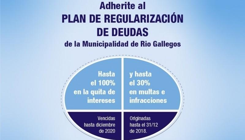 Hasta el 31 de octubre rige el Plan de Regularización de Deuda