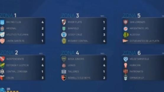 Así quedaron los grupos de la Copa de la Liga Profesional