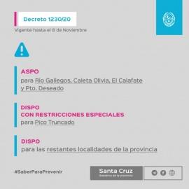 Las medidas restrictivas del Decreto 1230/2020 para controlar la propagación del virus