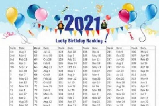 Tu suerte para el 2021: qué dice la Tabla Japonesa