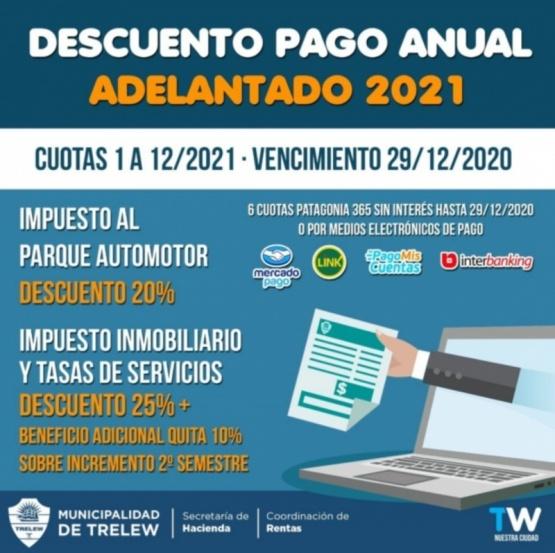 Trelew: últimos días para realizar el Pago Anual Adelantado 2021