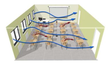 RAIIS preparó la guía para ayudar a la comunidad educativa a implementar correctamente los protocolos.