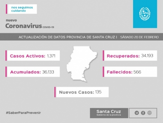 Informe epidemiológico.