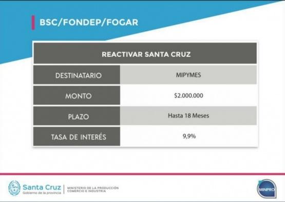 """Reactivar Santa Cruz"