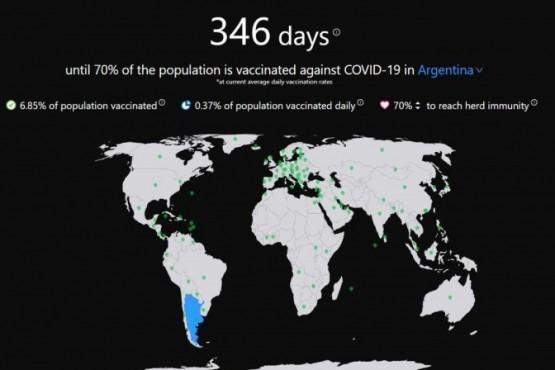 Un mapa interactivo permite ver cuántos días faltan para lograr la inmunidad de rebaño en cada país