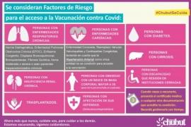 El Gobierno recordó cuáles son los factores de riesgo priorizados para la Vacunación contra el COVID-19