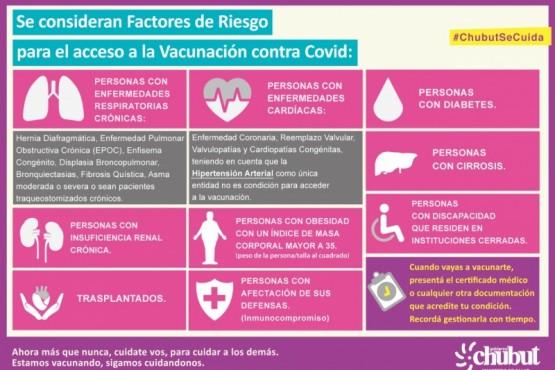 El Gobierno del Chubut recordó cuáles son los factores de riesgo priorizados para la Vacunación contra el COVID-19